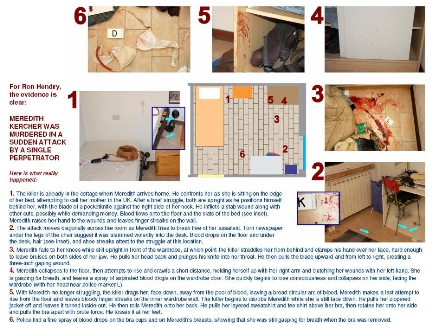 step by step reconstruction of what happened in Meredith Kercher's ...