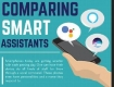 compare smart assistants