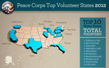 Peace Corps top volunteer states 2012