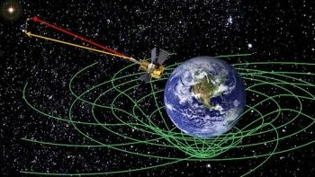 An artist's concept of GP-B measuring the curved spacetime around Earth.