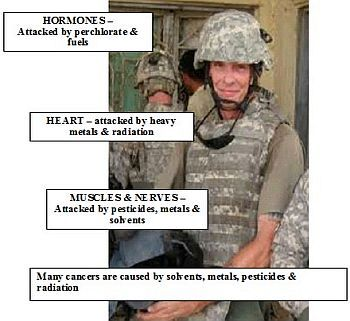 [MCAS EL TORO SUPERFUND SITE] BETRAYAL -- Toxic Exposure of U.S. Marines, Murder & Government Cover-up